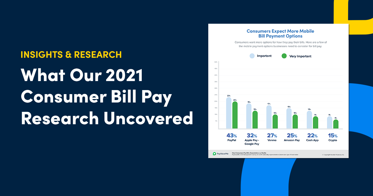 Consumer Payment Expectations vs. Reality: What Our 2021 Survey Uncovered